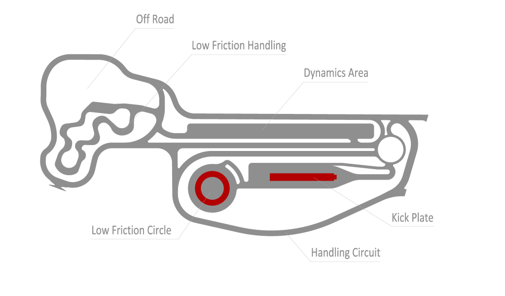 PEC includes a Handling Circuit, Off-Road Course, Dynamics Area, Low Friction Handling Circuit, Low Friction Circle and the only Kick Plate in North America
